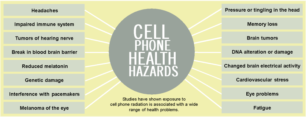 Cell-phone-health-hazard